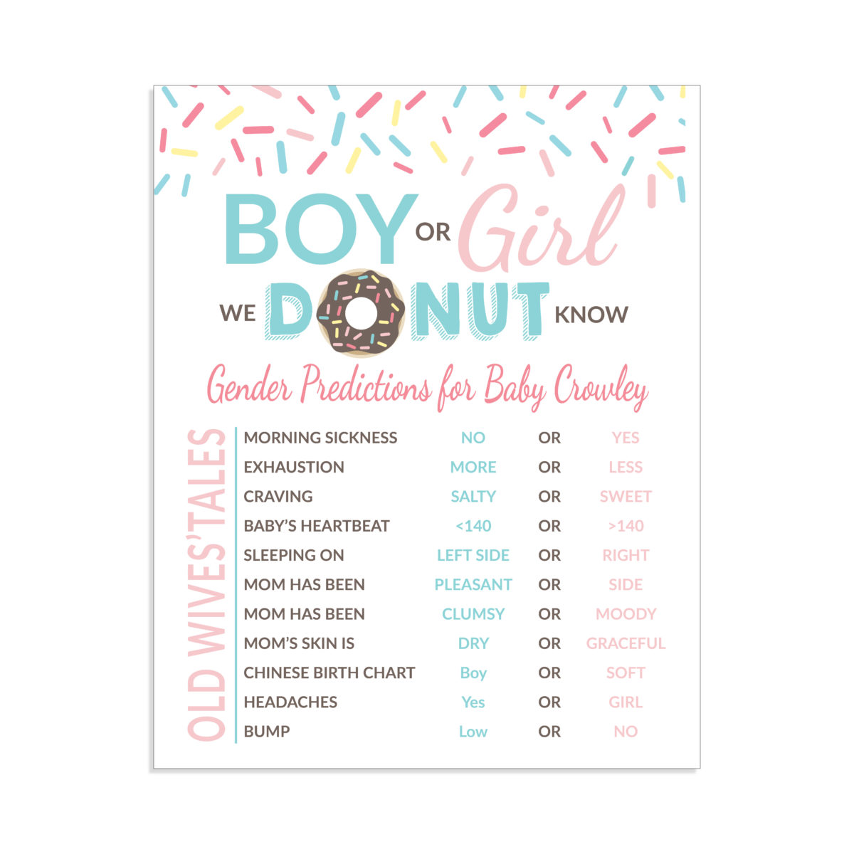 Old Wives' Tales Gender Predictor for Donut Gender Reveal